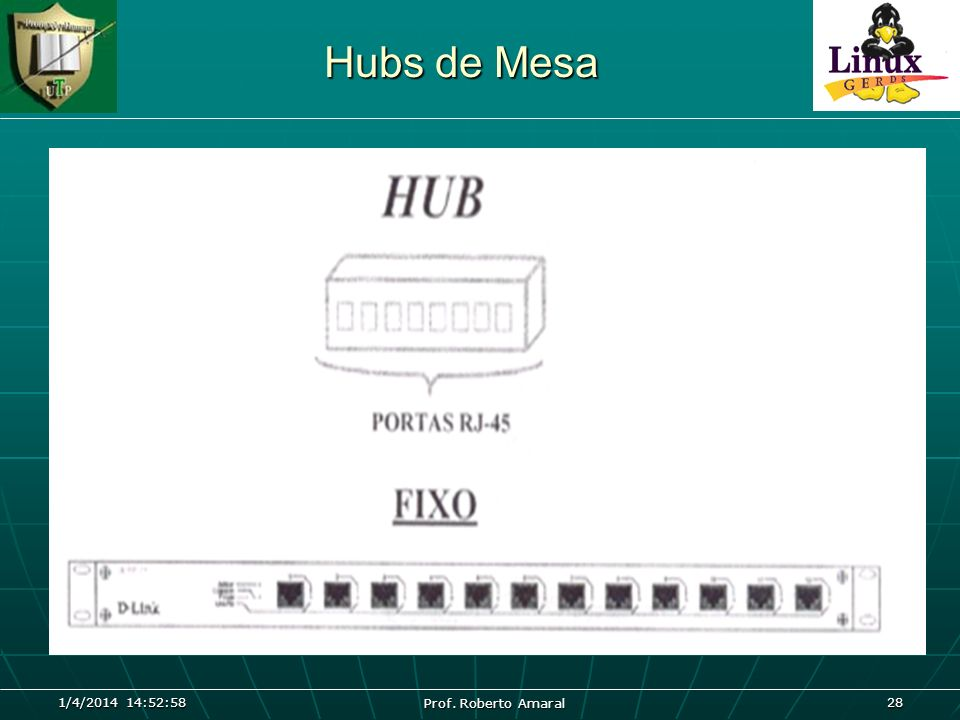 1/4/2014 14:54:40 Prof. Roberto Amaral 28 Hubs de Mesa