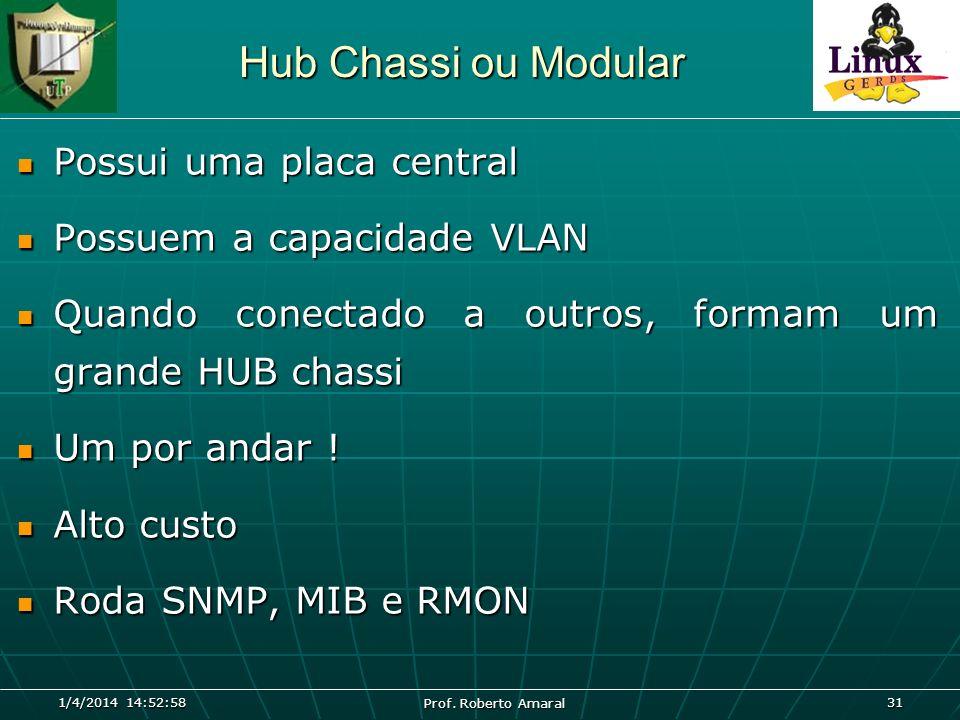 1/4/2014 14:54:40 Prof. Roberto Amaral 31 Hub Chassi ou Modular Possui uma placa central Possui uma placa central Possuem a capacidade VLAN Possuem a