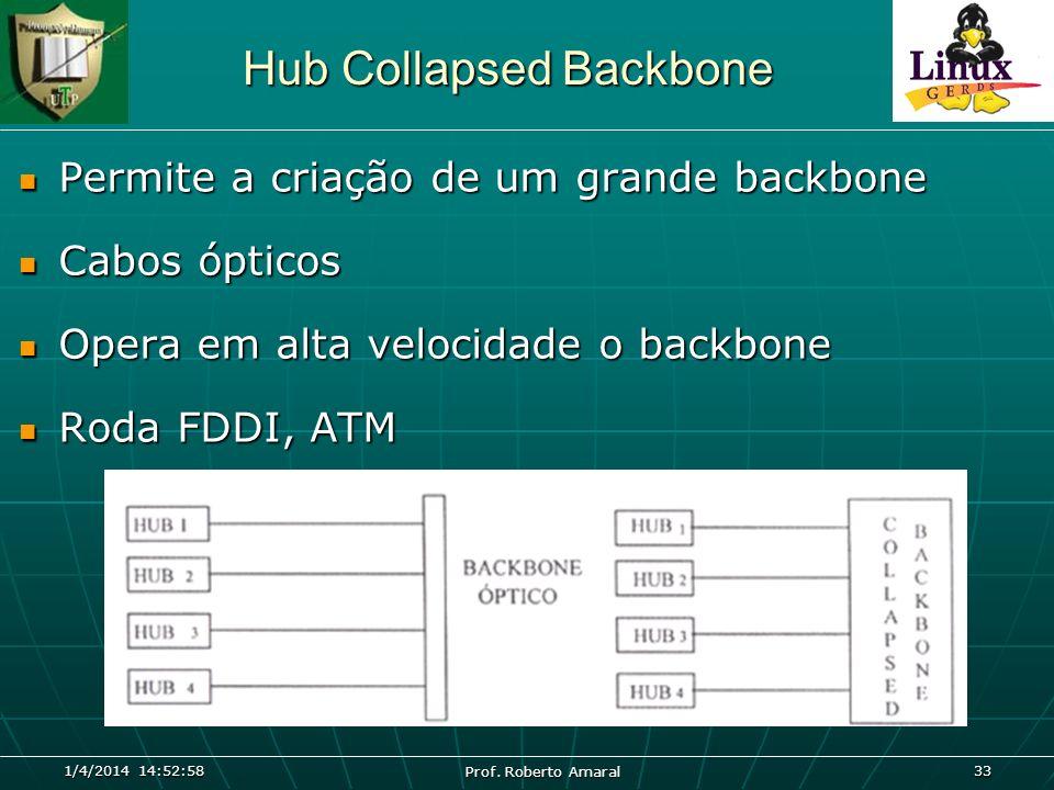1/4/2014 14:54:40 Prof. Roberto Amaral 33 Hub Collapsed Backbone Permite a criação de um grande backbone Permite a criação de um grande backbone Cabos