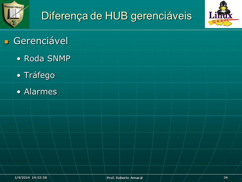 1/4/2014 14:54:40 Prof. Roberto Amaral 34 Diferença de HUB gerenciáveis Gerenciável Gerenciável Roda SNMPRoda SNMP TráfegoTráfego AlarmesAlarmes