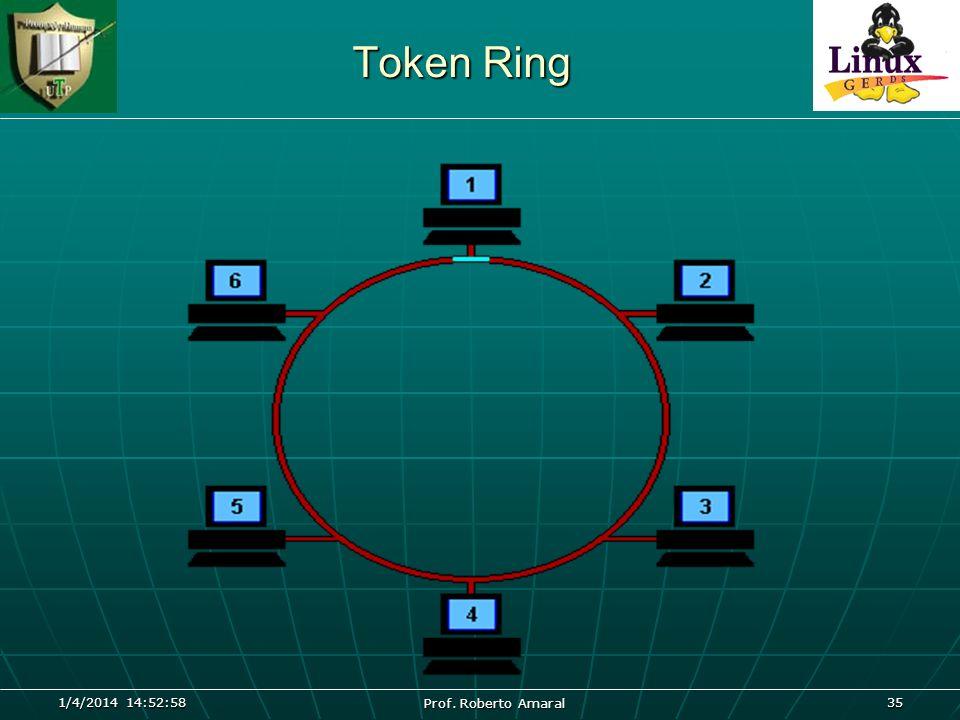 1/4/2014 14:54:40 Prof. Roberto Amaral 36 Hub Token Ring