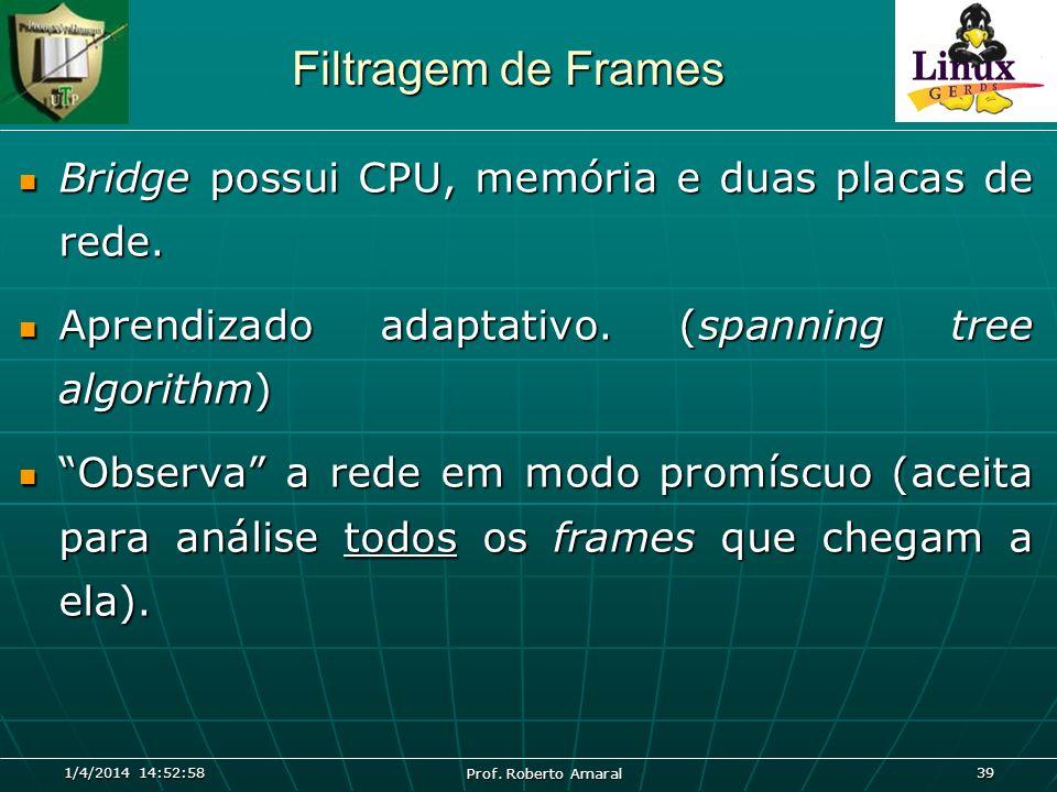 1/4/2014 14:54:40 Prof. Roberto Amaral 40