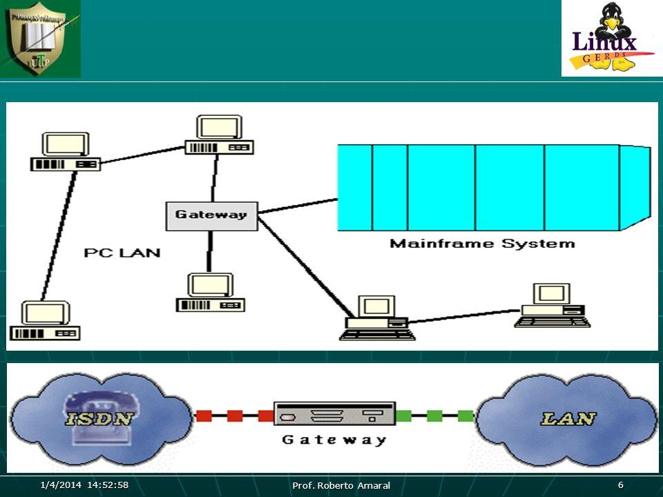 1/4/2014 14:54:40 7 DispositivoCamada OSI Performance Sofisticação Repeater Física Rápida Baixa Bridge Data Link Rápida Também Baixa Switch Data Link Rápida Complexa Roteador Network Média Complexa Gateway Qualquer Devagar Muito Complexa Dispositivos de Conexão