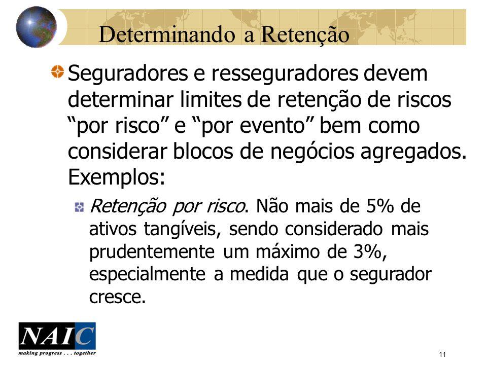 12 Determinando a Retenção Retenção por evento.