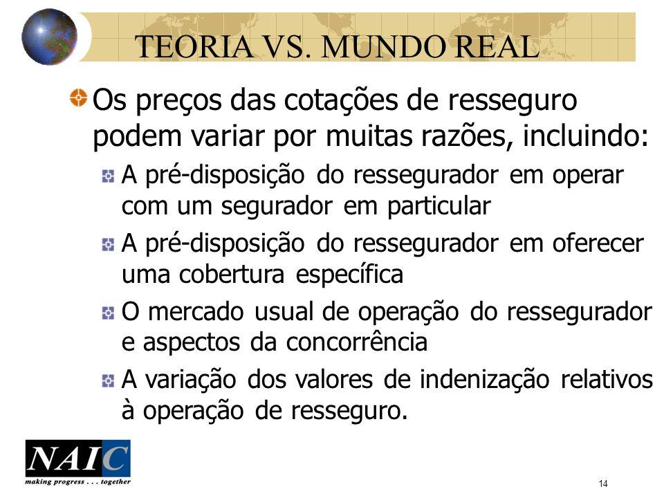 15 MERCADO BRASILEIRO Que tipos de resseguro são mais utilizados na sua jurisdição, e quais os níveis médios de retenção dos últimos 5 anos.