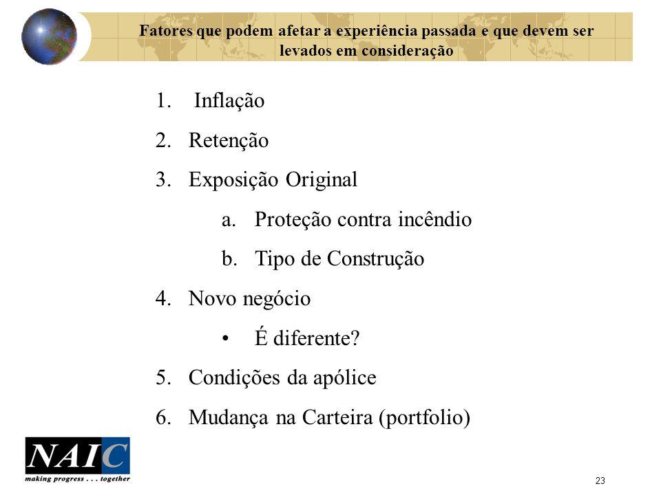 24 Burning Cost - Problemas Se os sinistros não são freqüentes Histórico de burning cost ruim A carteira era consistente no período de apuração do histórico.