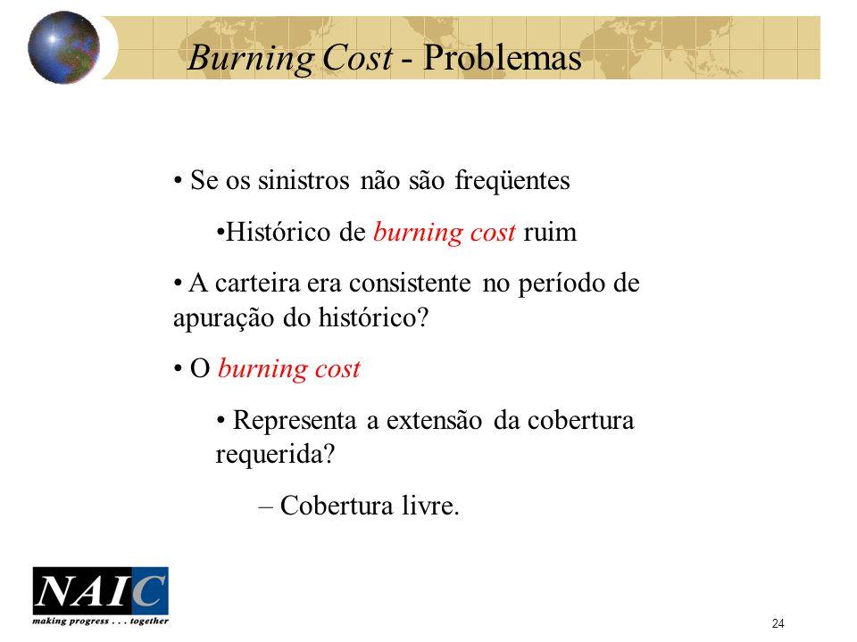 25 Burning Cost - Problemas Quanto maior a dedução do excesso de danos em relação ao tamanho do risco, menor a exposição à cobertura do excesso de danos.