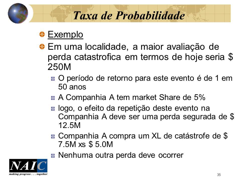 36 Taxa de Probabilidade A probabilidade da ocorrência de um evento causar um prejuízo total a este layer é de 1 in 50, logo o prêmio para XL deve ser: 7,500,000 x 1/50 = $ 150,000 = 2% Rate on Line