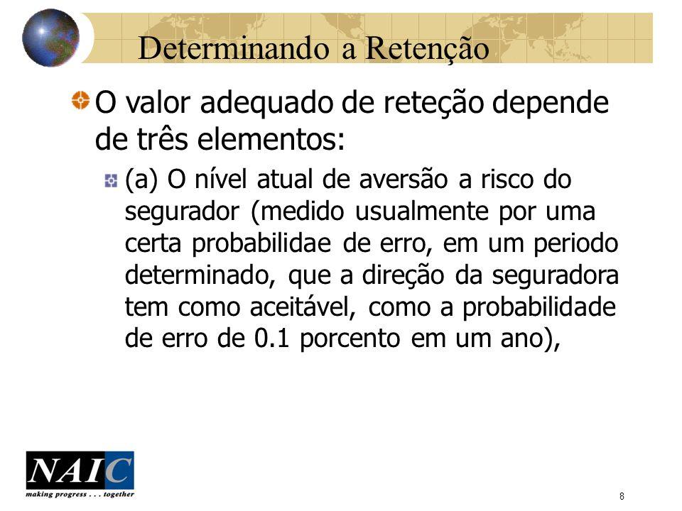 9 Determinando a Retenção (b) o total de capital que o segurador está disposto a colocar em risco para suportar sua carteira, e (c) as variações apresentadas na sinistralidade esperada da carteira, em termos de impacto e probabilidade de ocorrência.
