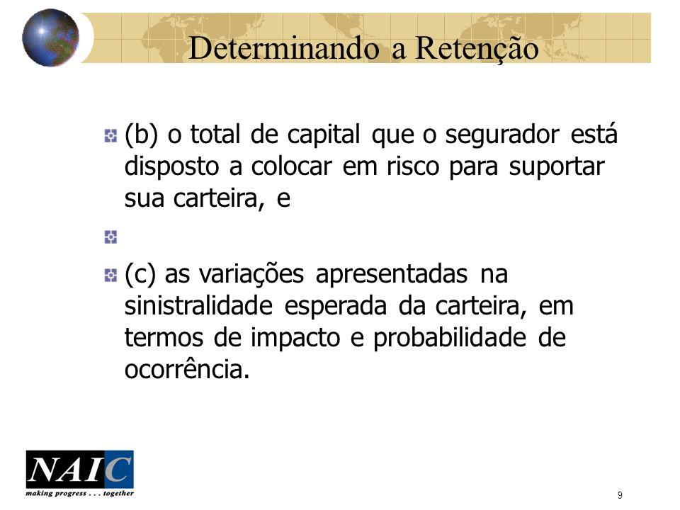10 Determinando a Retenção Por outro lado, o nível adequado de retenção deve ser equalizado com (a) o custo da cobertura de resseguro considerada desejável, (b) a disponibilidade da cobertura desejada, (c) ponto práticos para implementação da cobertura desejada, e (d) um critério mínimo de retenção.