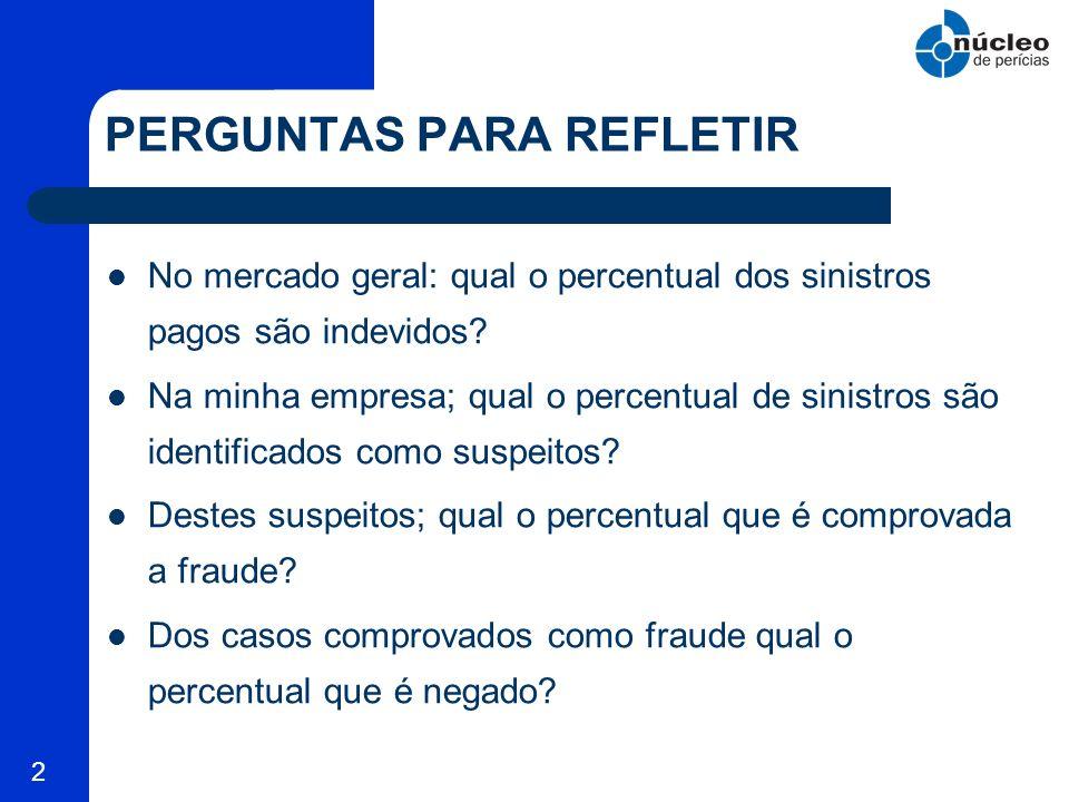 2 PERGUNTAS PARA REFLETIR No mercado geral: qual o percentual dos sinistros pagos são indevidos? Na minha empresa; qual o percentual de sinistros são