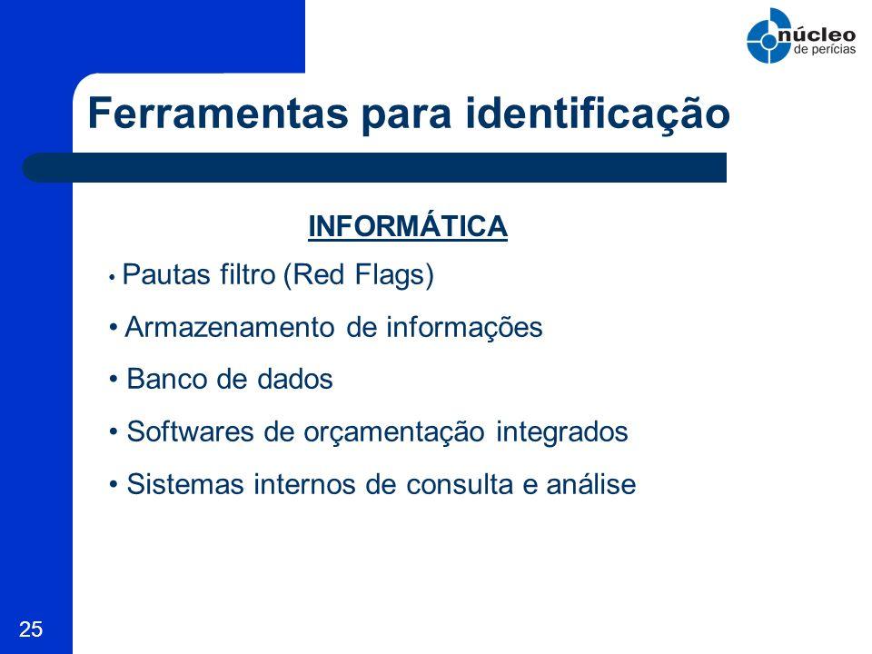 25 Ferramentas para identificação Pautas filtro (Red Flags) Armazenamento de informações Banco de dados Softwares de orçamentação integrados Sistemas