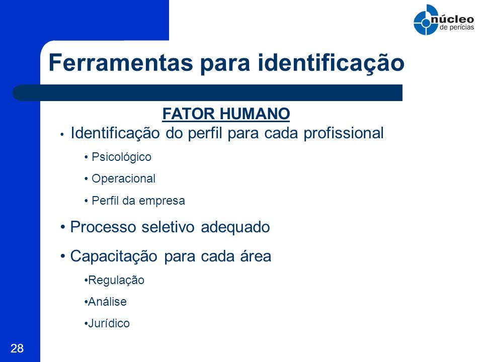 28 Ferramentas para identificação Identificação do perfil para cada profissional Psicológico Operacional Perfil da empresa Processo seletivo adequado