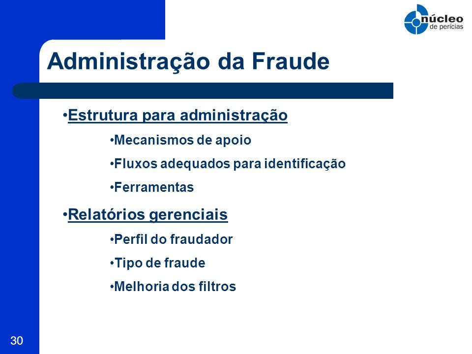30 Estrutura para administração Mecanismos de apoio Fluxos adequados para identificação Ferramentas Relatórios gerenciais Perfil do fraudador Tipo de