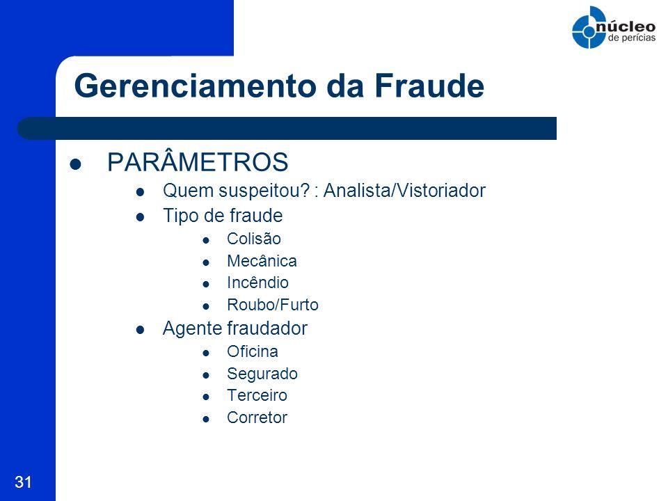 31 PARÂMETROS Quem suspeitou? : Analista/Vistoriador Tipo de fraude Colisão Mecânica Incêndio Roubo/Furto Agente fraudador Oficina Segurado Terceiro C