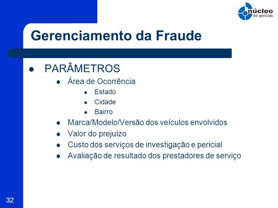 32 PARÂMETROS Área de Ocorrência Estado Cidade Bairro Marca/Modelo/Versão dos veículos envolvidos Valor do prejuízo Custo dos serviços de investigação