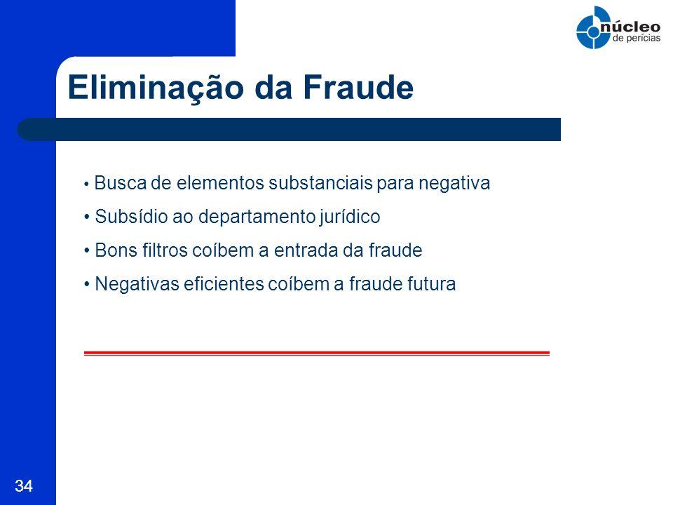 34 Eliminação da Fraude Busca de elementos substanciais para negativa Subsídio ao departamento jurídico Bons filtros coíbem a entrada da fraude Negati