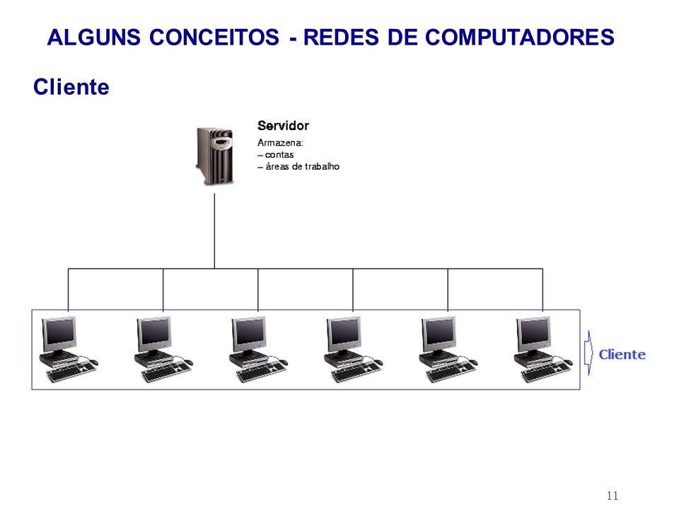 11 ALGUNS CONCEITOS - REDES DE COMPUTADORES Cliente