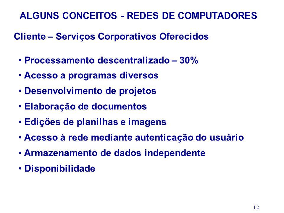12 ALGUNS CONCEITOS - REDES DE COMPUTADORES Cliente – Serviços Corporativos Oferecidos Processamento descentralizado – 30% Acesso a programas diversos