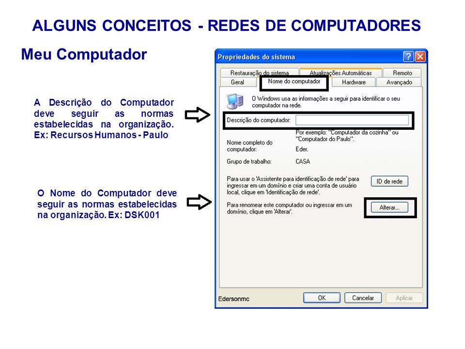 20 ALGUNS CONCEITOS - REDES DE COMPUTADORES Meu Computador O Nome do Computador deve seguir as normas estabelecidas na organização. Ex: DSK001 A Descr