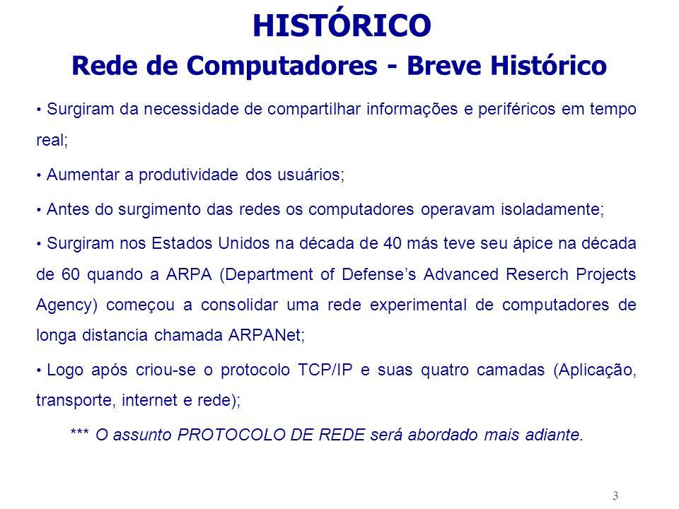 3 Rede de Computadores - Breve Histórico Surgiram da necessidade de compartilhar informações e periféricos em tempo real; Aumentar a produtividade dos