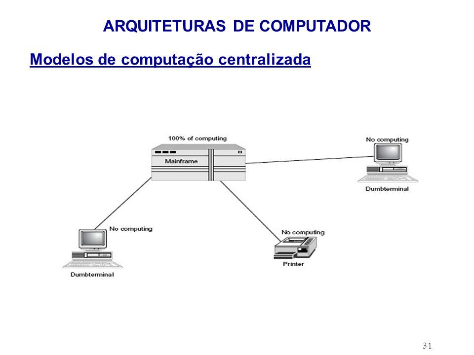 31 ARQUITETURAS DE COMPUTADOR Modelos de computação centralizada