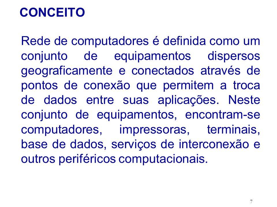 7 CONCEITO Rede de computadores é definida como um conjunto de equipamentos dispersos geograficamente e conectados através de pontos de conexão que pe