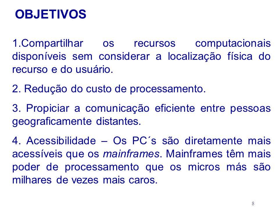 8 OBJETIVOS 1.Compartilhar os recursos computacionais disponíveis sem considerar a localização física do recurso e do usuário. 2. Redução do custo de
