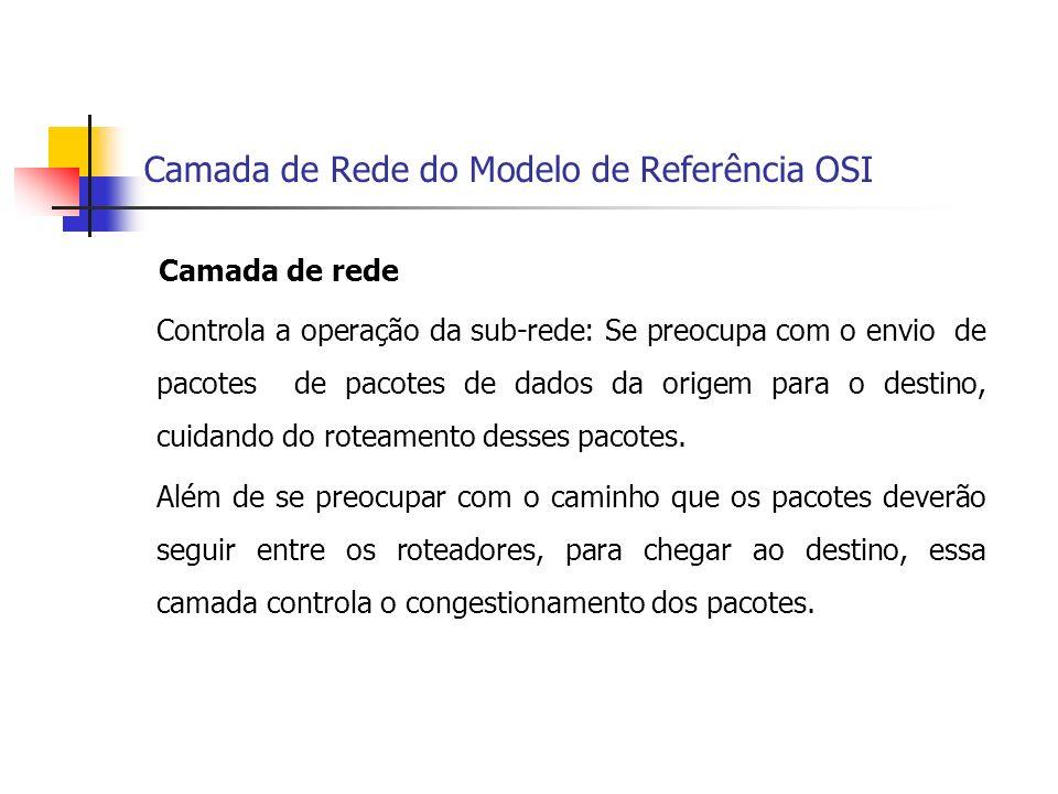 Camada de Rede do Modelo de Referência OSI Camada de rede Controla a operação da sub-rede: Se preocupa com o envio de pacotes de pacotes de dados da o