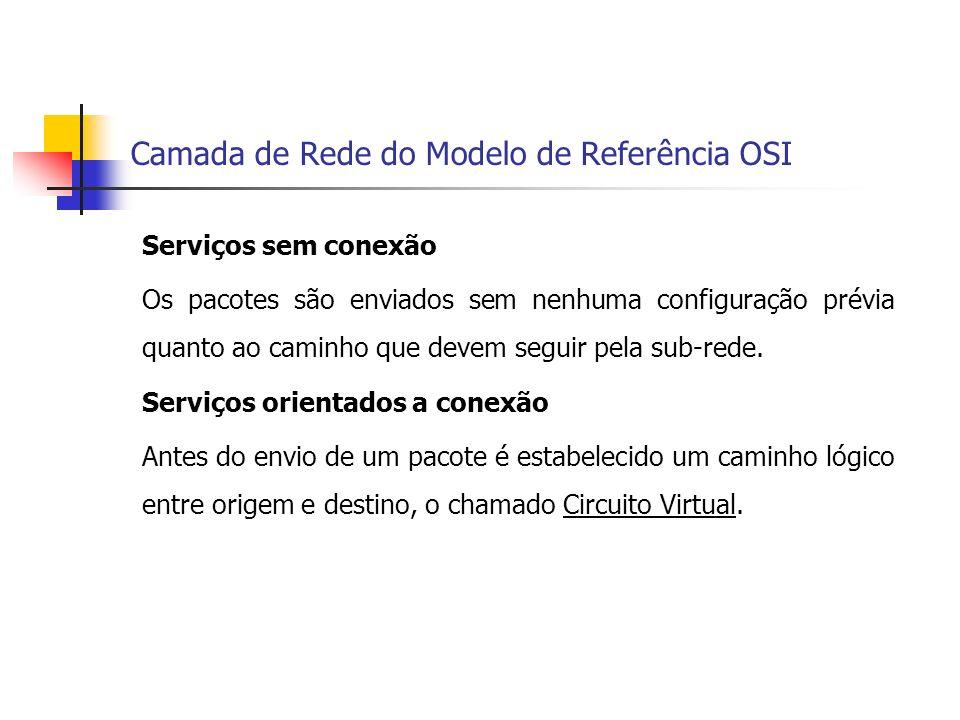 Camada de Rede do Modelo de Referência OSI Serviços sem conexão Os pacotes são enviados sem nenhuma configuração prévia quanto ao caminho que devem se
