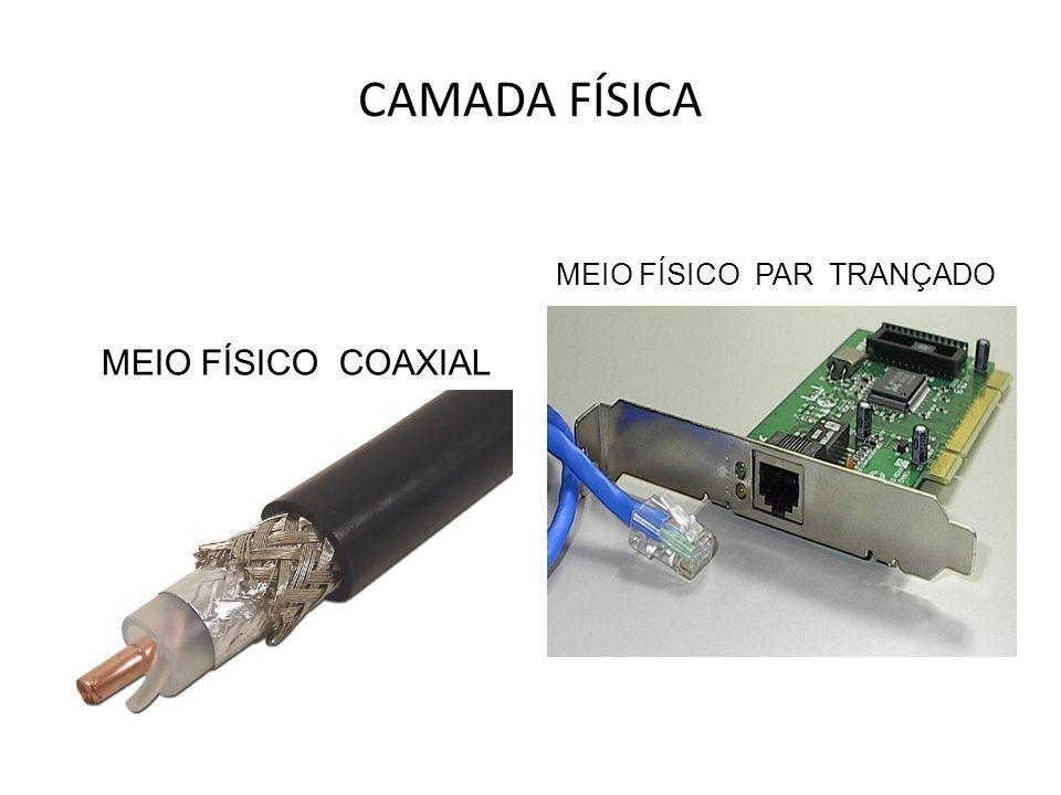 MEIO FÍSICO E CONECTORES LIGADOS.REPRESENTAÇÃO DE BITS NO MEIO FÍSICO.