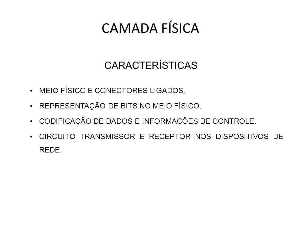 MEIO FÍSICO E CONECTORES LIGADOS. REPRESENTAÇÃO DE BITS NO MEIO FÍSICO. CODIFICAÇÃO DE DADOS E INFORMAÇÕES DE CONTROLE. CIRCUITO TRANSMISSOR E RECEPTO