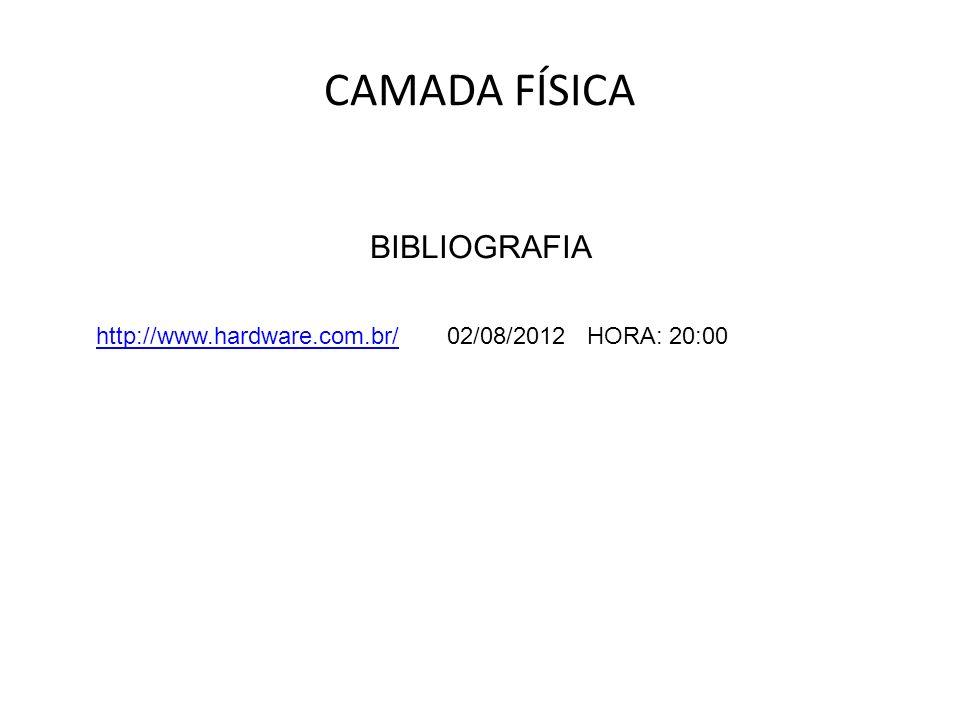 http://www.hardware.com.br/http://www.hardware.com.br/ 02/08/2012 HORA: 20:00 CAMADA FÍSICA BIBLIOGRAFIA