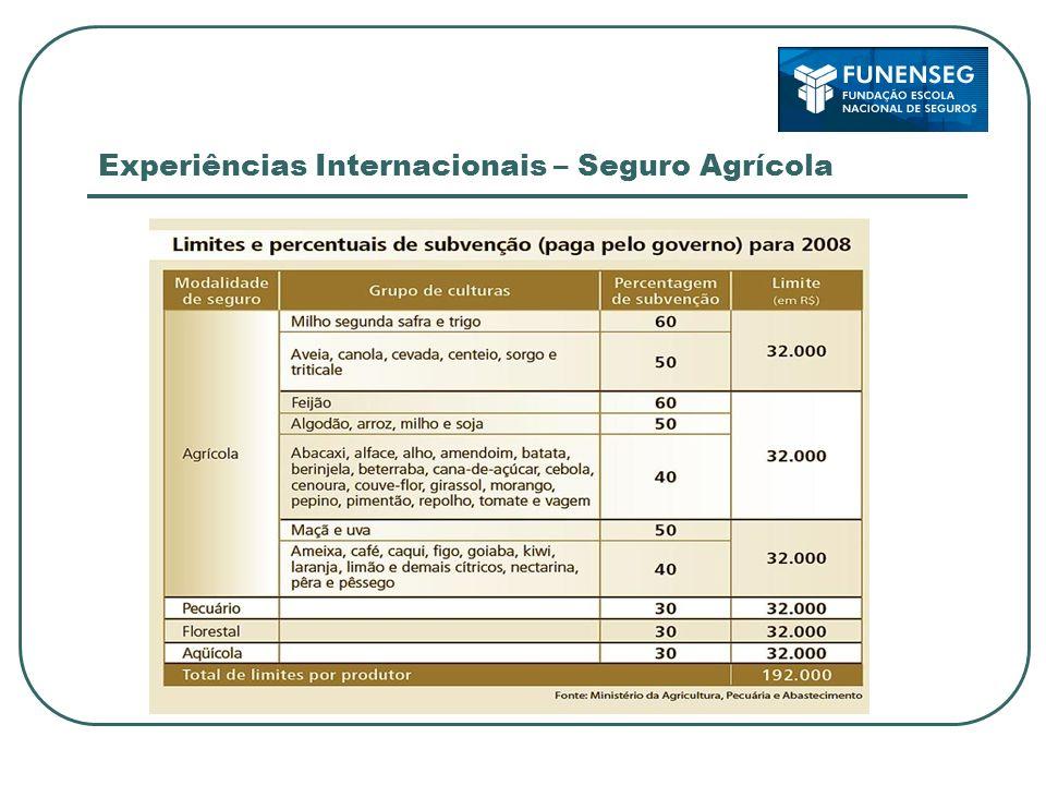 Região Sul (RS, SC, PR): Grande diversidade de climas, tipos e uso do solo, etc Produção de grãos (PR e RS) Produção de frutas (RS e SC) Características Regionais