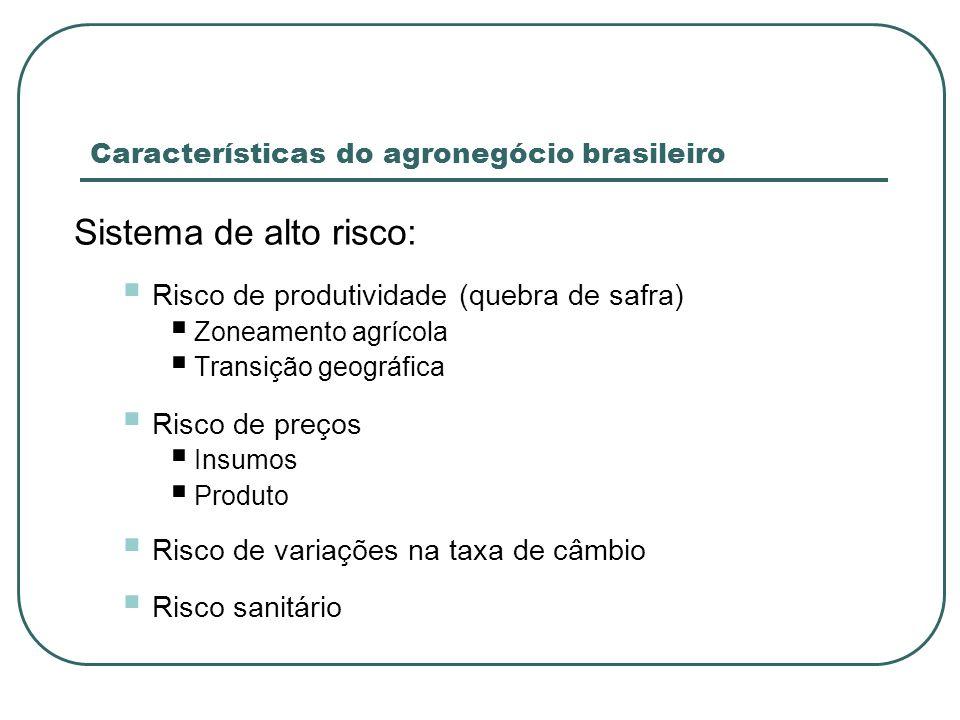 Desvio Padrão da Produtividade (kg/ha) Fonte: Burgo, Marcelo Nery Caracterização Espacial de riscos na agricultura e implicações para o desenvolvimento de instrumentos para seu gerenciamento ESALQ/USP Piracicaba, 2005 Soja