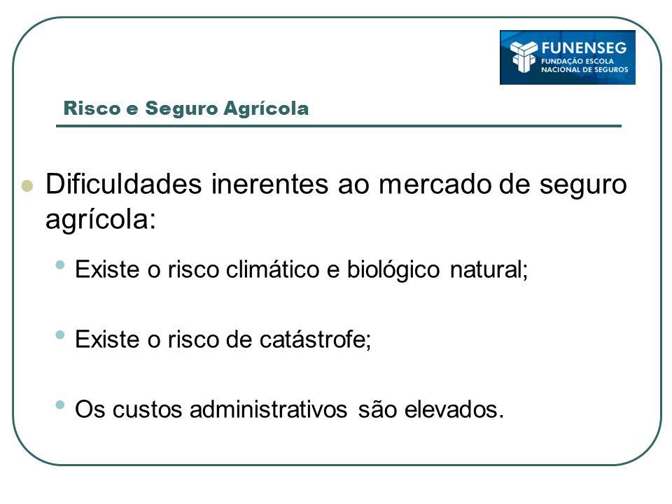 Tipos de seguro agrícola: Existem diversos modelos de contrato na experiência brasileira e internacional.