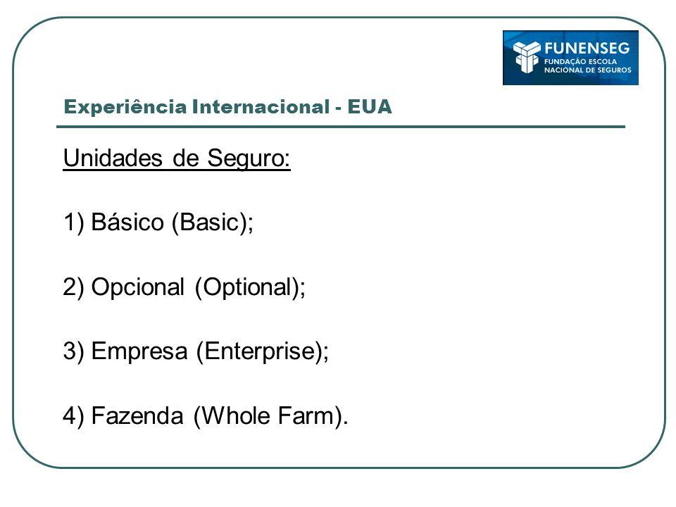 Experiência Internacional - EUA Tipos de Seguro: 1) Seguros de Produção 2) Seguros de Renda Multirisco ( MPCI) Catástrofes (CAT) Riscos Grupais (GRP) Renda Agrícola (CRC) Proteção da Renda (IP) Seguro da Renda (RA) Risco da Renda Grupal (GRIP) Renda Bruta Ajustada (AGR)