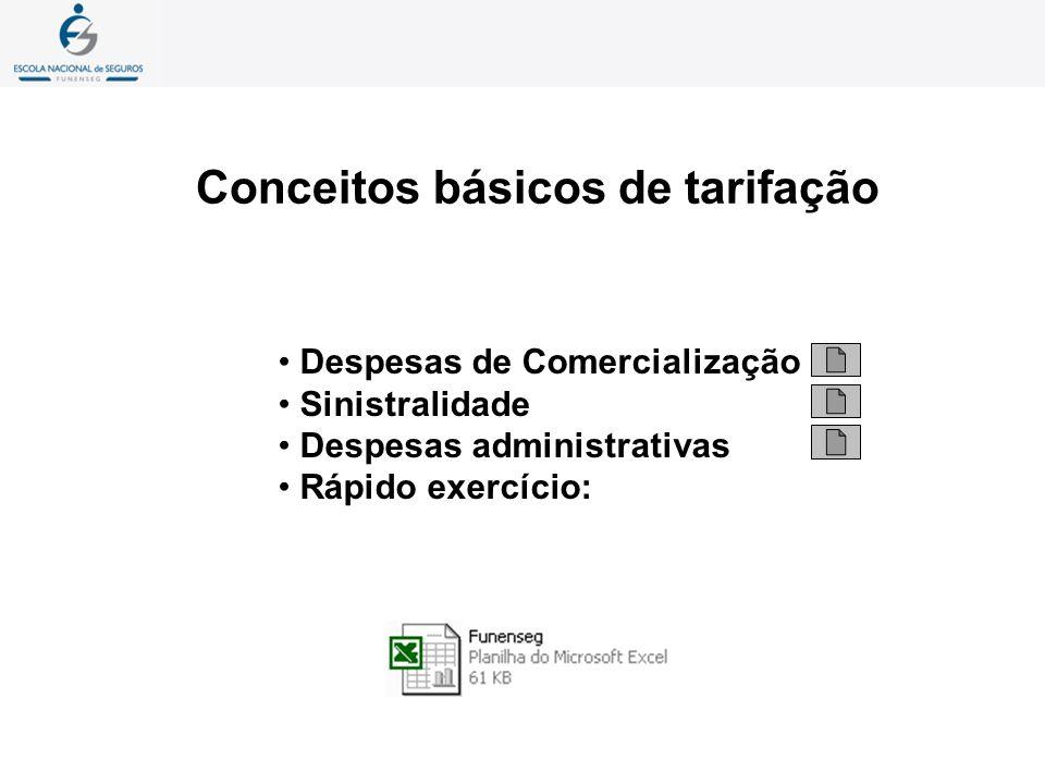 Conceitos básicos de tarifação Despesas de Comercialização Sinistralidade Despesas administrativas Rápido exercício: