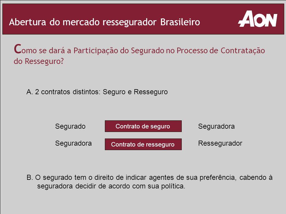 Abertura do mercado ressegurador Brasileiro C omo se dará a Participação do Segurado no Processo de Contratação do Resseguro? A. 2 contratos distintos