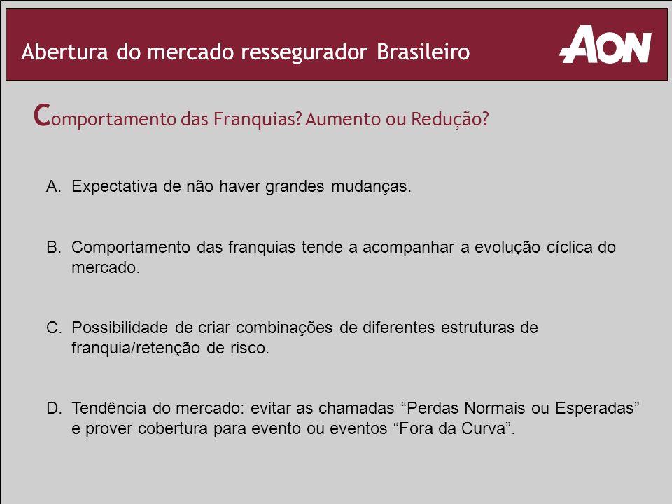 Abertura do mercado ressegurador Brasileiro C omportamento das Franquias? Aumento ou Redução? A.Expectativa de não haver grandes mudanças. B.Comportam