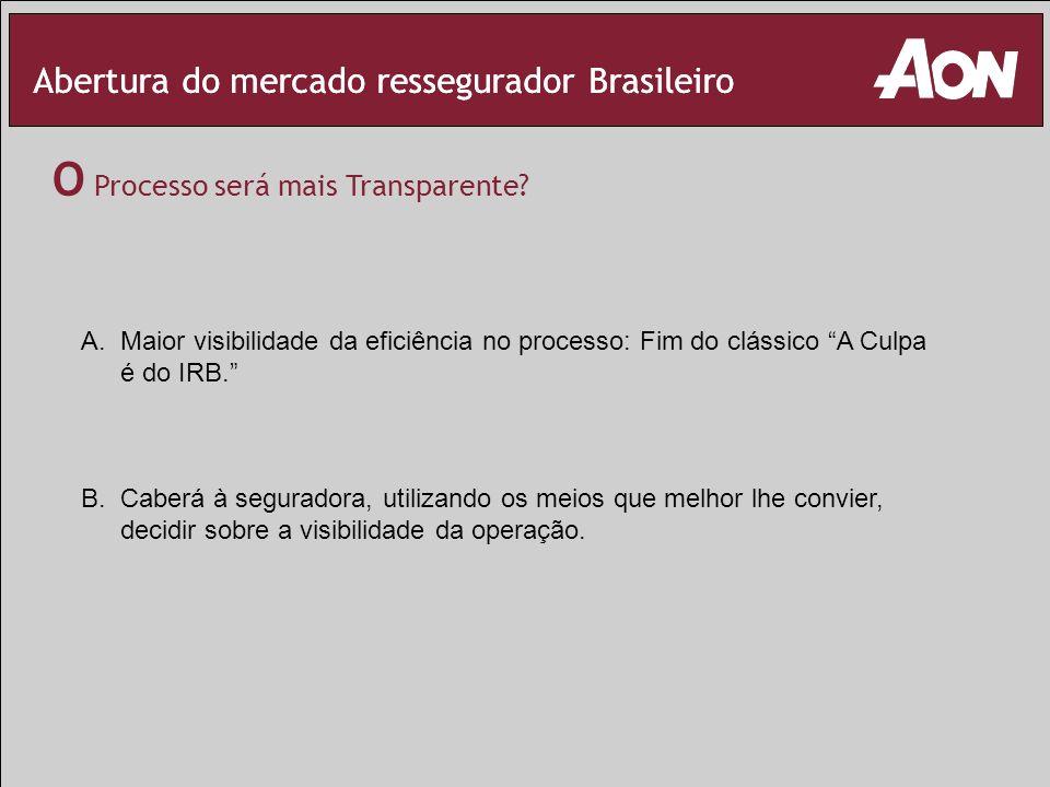 Abertura do mercado ressegurador Brasileiro O Processo será mais Transparente? A.Maior visibilidade da eficiência no processo: Fim do clássico A Culpa