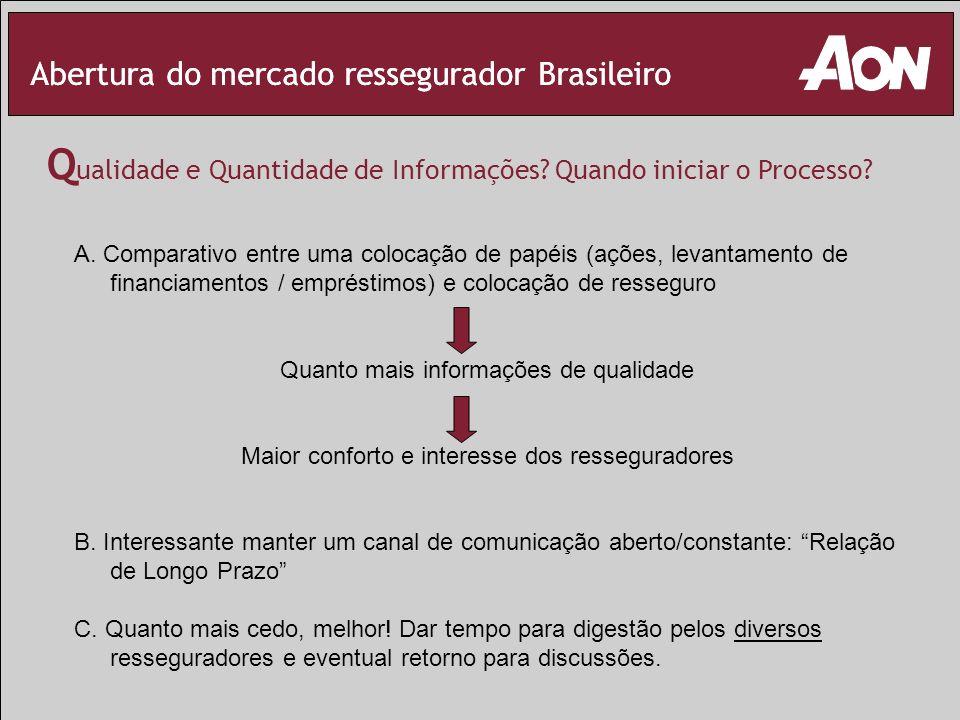 Abertura do mercado ressegurador Brasileiro Q ualidade e Quantidade de Informações? Quando iniciar o Processo? A. Comparativo entre uma colocação de p