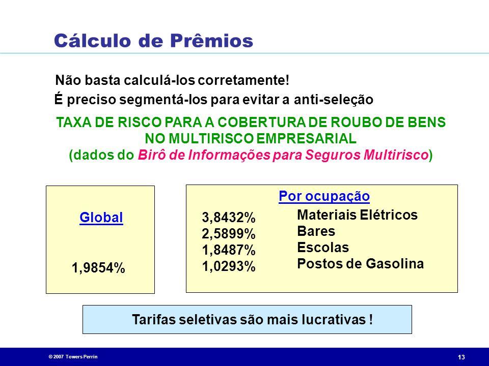 © 2007 Towers Perrin 13 Não basta calculá-los corretamente! É preciso segmentá-los para evitar a anti-seleção TAXA DE RISCO PARA A COBERTURA DE ROUBO