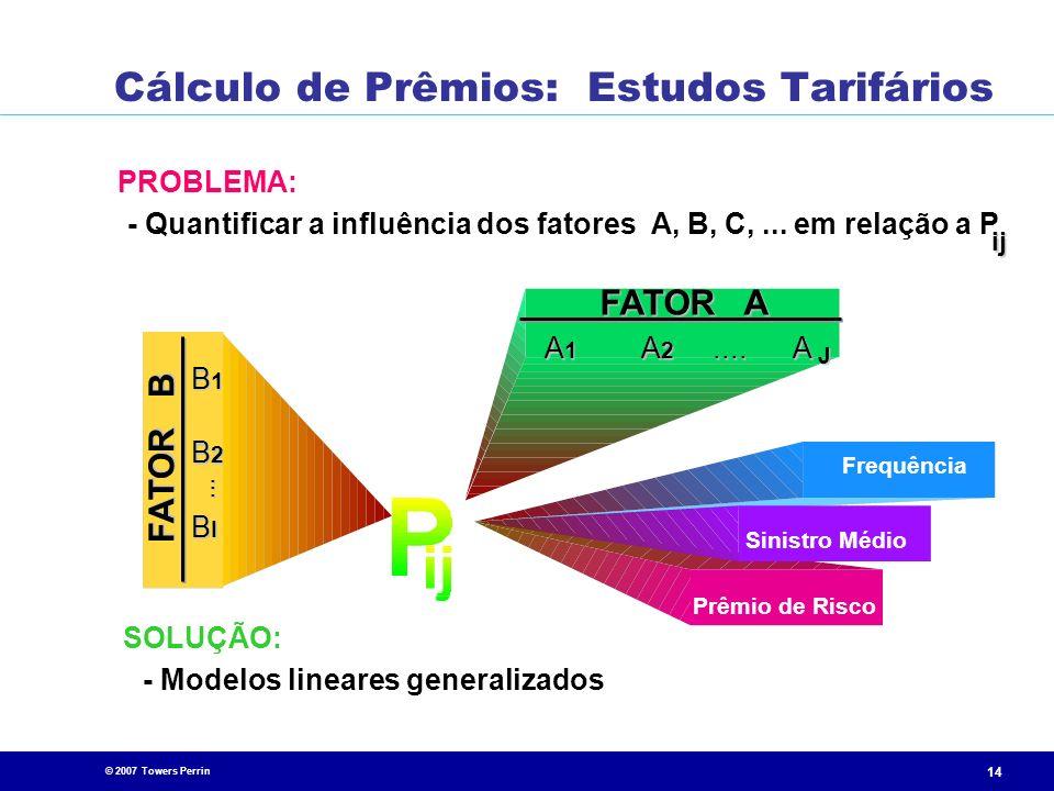 © 2007 Towers Perrin 14 PROBLEMA: - Quantificar a influência dos fatores A, B, C,... em relação a P Cálculo de Prêmios: Estudos Tarifários FATOR A FAT