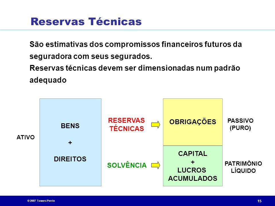 © 2007 Towers Perrin 15 Reservas Técnicas ATIVO BENS + DIREITOS RESERVAS TÉCNICAS SOLVÊNCIA OBRIGAÇÕES CAPITAL + LUCROS ACUMULADOS PASSIVO ) (PURO) PA