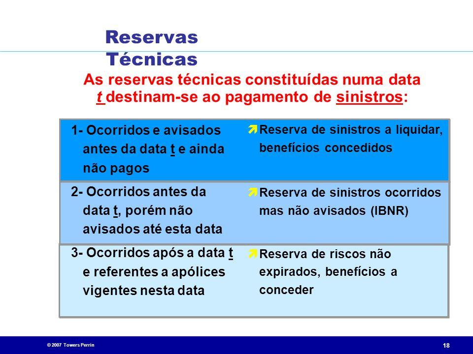 © 2007 Towers Perrin 18 Reserva de sinistros a liquidar, benefícios concedidos Reserva de sinistros ocorridos mas não avisados (IBNR) Reserva de risco