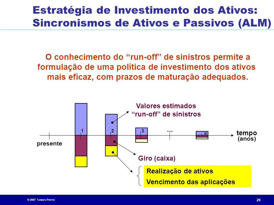 © 2007 Towers Perrin 29 O conhecimento do run-off de sinistros permite a formulação de uma política de investimento dos ativos mais eficaz, com prazos