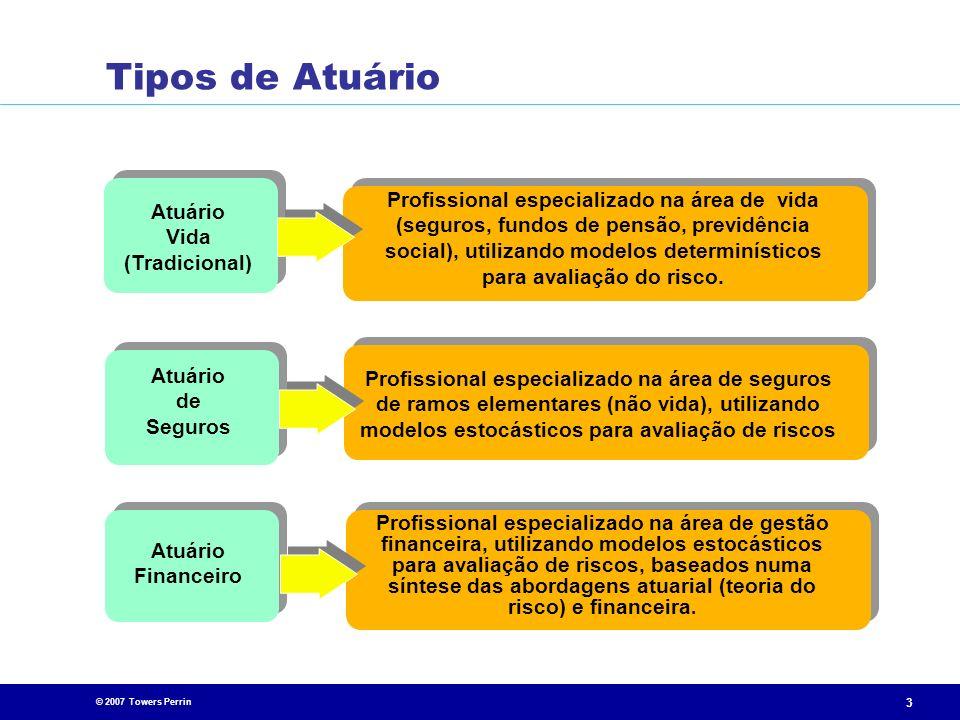 © 2007 Towers Perrin 24 Presente Compromissos Futuros (Sinistros)...