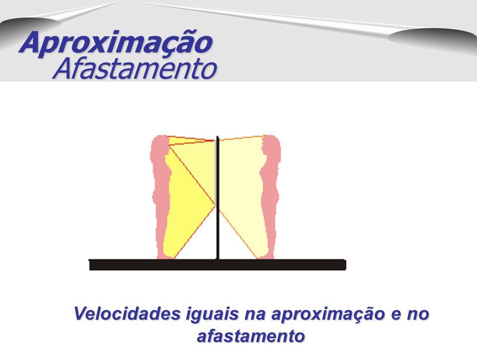 N = número de imagens formadas. = ângulo entre os espelhos Θ = ângulo entre os espelhos Associação de espelhos Planos