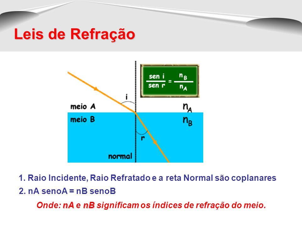 1 maiores1 inferiores1 A relação matemática permite uma razão entre duas velocidades. O valor 1 significa que o valor da velocidade em ambos os meios